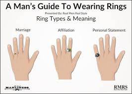 a man's guide to wearing rings the art of manliness Wedding Ring Finger Guys men's ring types meaning illustration wedding ring finger swelling