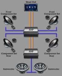 car sound system installation. sound-quality-two-amp-setup car sound system installation d