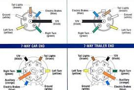 pin round trailer plug wiring diagram image 6 pin square plug wire diagram 6 auto wiring diagram schematic on 6 pin round trailer