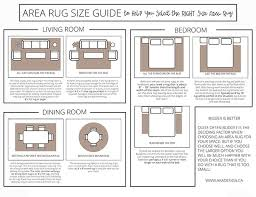 what size rug in living room rug size guide ideas on on size of rug for