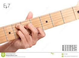 E Flat Dominant Seventh Guitar Chord Tutorial Stock Photo