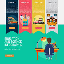 Infographics In Education Torchok Info