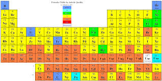 periodic table with atomic number rounded home design ideas mass not