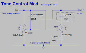 the g l discussion page bull view topic tone control mod tone control mod