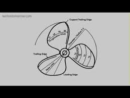 Octura Prop Chart Propellers Fast Electric Rc Boat Club