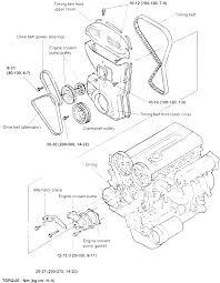 Hyundai hyundai accent timing belt repair guides engine mechanical water pump
