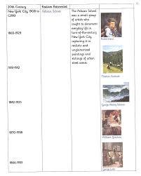 Design Eras Timeline Art Era Timeline 3 Early 20th Century To Modernism Art