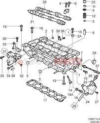 Saab 9 3 engine diagram diagram saab 9 3 engine diagram diagram rh diagramchartwiki saab