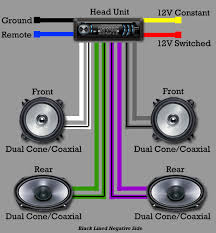 speaker wire colors car audio images how do i connect speaker car stereo wiring color codes on audio diagram