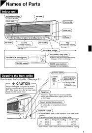 Daikin Inverter Ac Blinking Green Light Daikin Room Air Conditioner Models Operation Manual English
