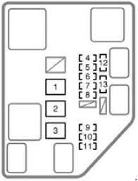 scion xa fuse box diagram fuse diagram 2006 scion xb fuse box diagram scion xa fuse box diagram