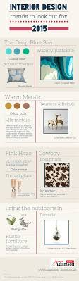 Small Picture 1422 best Decorating and Design Information images on Pinterest