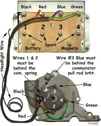wiring diagram model a ford the wiring diagram model t ford wiring diagram diagram wiring diagram