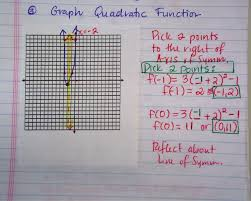 a hand developed graph and text about graphing a quadratic function