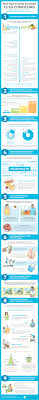 Why Nutrition Science Is So Confusing Infographic