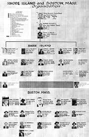 Current Chicago Outfit Chart Patriarca Crime Family Wikipedia