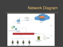 home network security home network diagram with switch and router at Home Security Network Diagram