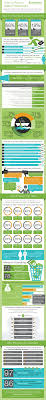 to recruit and retain an impassioned s staff infographic how to recruit and retain an impassioned s staff infographic