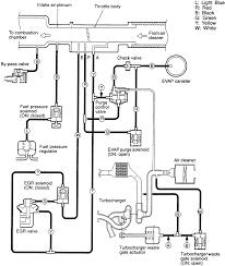 2004 Mazda 6 Engine Vacuum Diagram
