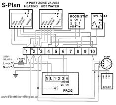 zone valve wiring diagram carlplant unusual honeywell control Zone Valve Wiring Schematic at Honeywell Zone Control Wiring Diagram