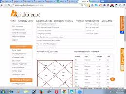 Free Birth Chart East Indian Style 56 Complete Free Astrology Birth Chart Software