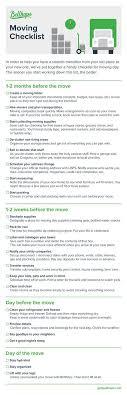 Free Printable Moving Checklist Free Printable Moving House Checklist 497994 Printable