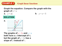 1 graph linear functions example 1 graph the equation