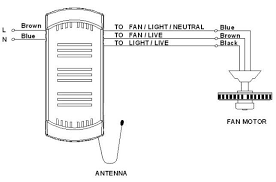 wiring diagram ceiling light pull switch images ceiling fan reverse switch wiring diagram capacitor ceiling circuit