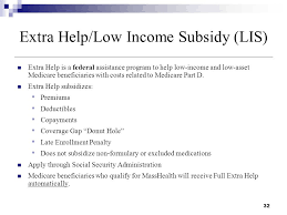 Medicare Low Income Subsidy Chart Fpl Chart Masshealth Insider Trading News 2019
