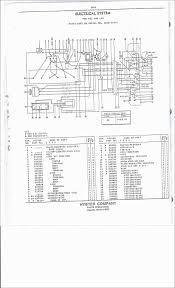leeson wiring diagram wiring diagram database leeson electric motor wiring