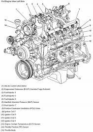 2007 chevy silverado engine diagram wiring diagram sys 2007 chevy silverado engine diagram wiring diagram world 2007 chevy silverado 5 3 engine diagram 2007 chevy