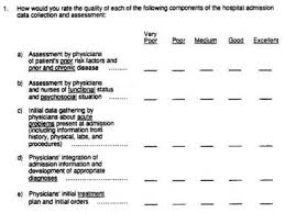 Clinical Peer Review Program Self Assessment Inventory Qa2qi Pso