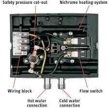 "miniâ""¢ single handwashing sink tankless electric water heaters applications"