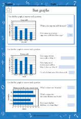 Reading Bar Graphs Math Practice Worksheet Grade 4