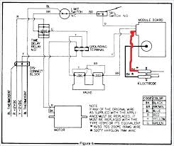 affinity 8 furnace wiring diagram s wiring diagram database furnace wiring diagram to motor at Furnace Wiring Diagram