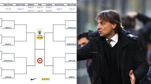 FOTO - Coppa Italia Primavera: pubblicato il tabellone del ...