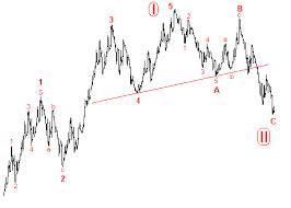 Мировой валютный рынок реферат long forex trading point  Мировой валютный рынок Рефераты 5ballov qip ru