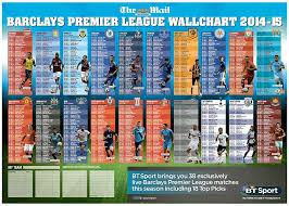 Premier League Wall Chart Barclays Premier League 571610016sec006