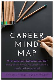 17 best ideas about career goals resume skills career mind map gain clarity on your job search through this exercise career goals