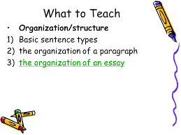 on writing 年 月 日 what to teach organization  3 what to teach organization structure 1 basic sentence types 2 the organization of a paragraph 3 the organization of an essaythe organization of an essay