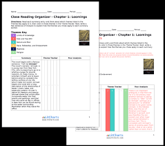 Moby Charts Moby Dick Study Guide From Litcharts The Creators Of