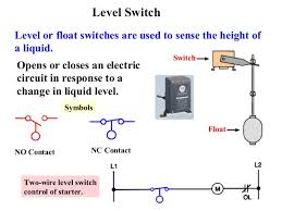 two wire motor control 3 wire control circuit diagram wiring Hand Off Auto Switch Wiring Diagram wiring diagrams and ladder logic two wire motor control two wire motor control 78 two hand off auto selector switch wiring diagram