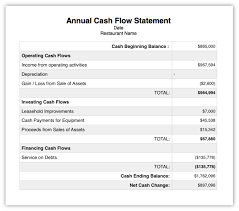 cash flow statements understanding restaurant financial statements