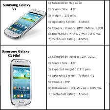 samsung galaxy s3 specification and price. samsung galaxy s3 mini reviews \u0026 specifications by techsoulz specification and price g