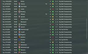 fm full form football manager 2015 page 4 doing the avb whilst playing fm