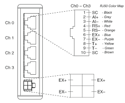 rj50 cable color code national instruments figure 1 9237 pin assignments and rj50 color mapping