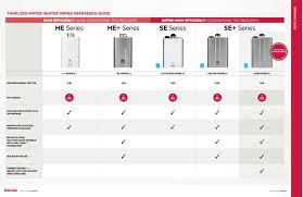 On Demand Water Heater Sizing Chart Buyers Guide On Demand Hot Water Heaters Rinnai
