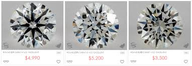 Vs2 Diamond Chart Heres Why Ladies Are Obsessed With Vs2 Diamonds