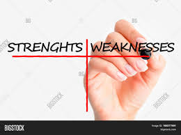 what is your weakness interview question what your strengths weaknesses image photo bigstock