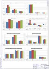 Скачать дипломную работу проект с чертежами модернизация ходовой  Анализ хозяйственной деятельности